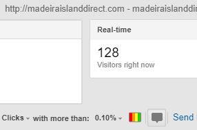 Screensnap of blog stats showing 128 visitors online