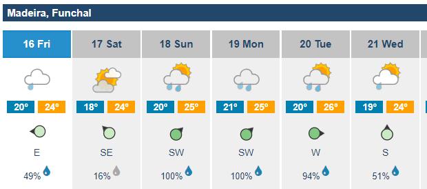 IPMA weather forecast
