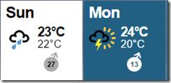 BBC weather app forecast