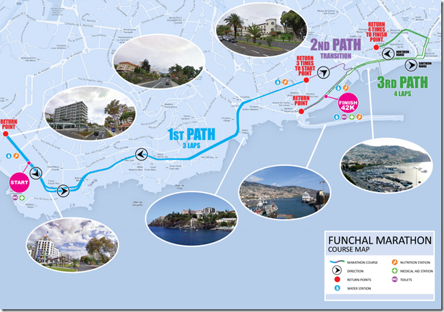 Funchal Marathon route