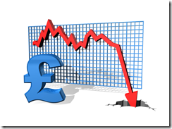 Sterling pounded downwards graphic