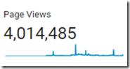 Blog passes 4 million page views