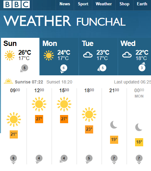 Hot weather forecast for Funchal on BBC