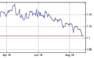 Sterling weakens