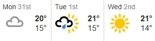 New Year's Eve weather forecast for Funchal from the BBC